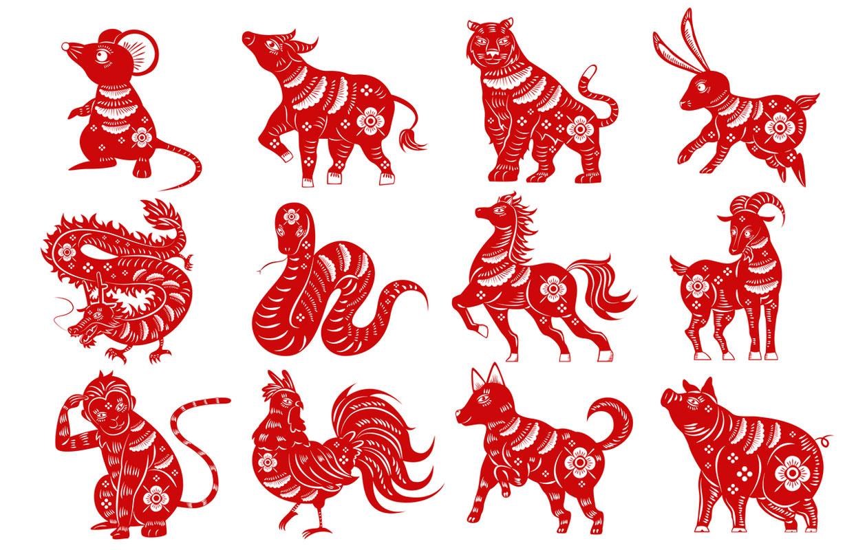 horoskoopit päivämäärät