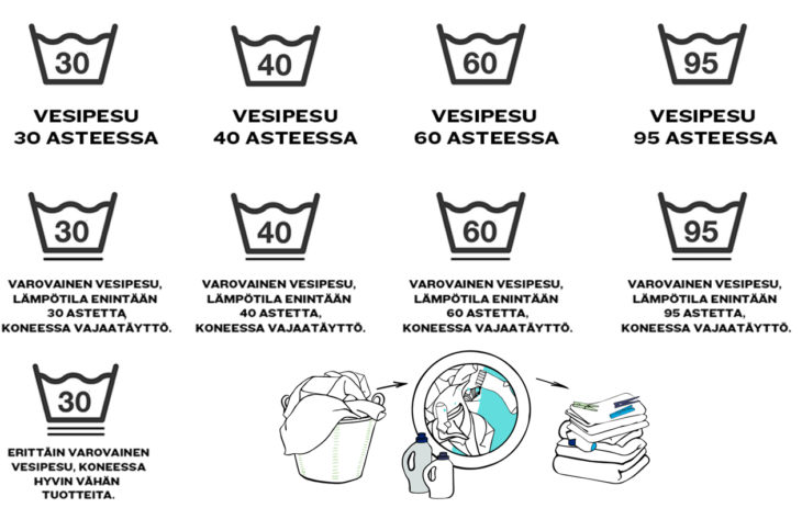 Vaatteiden pesumerkinnät: vesipesuohjeet