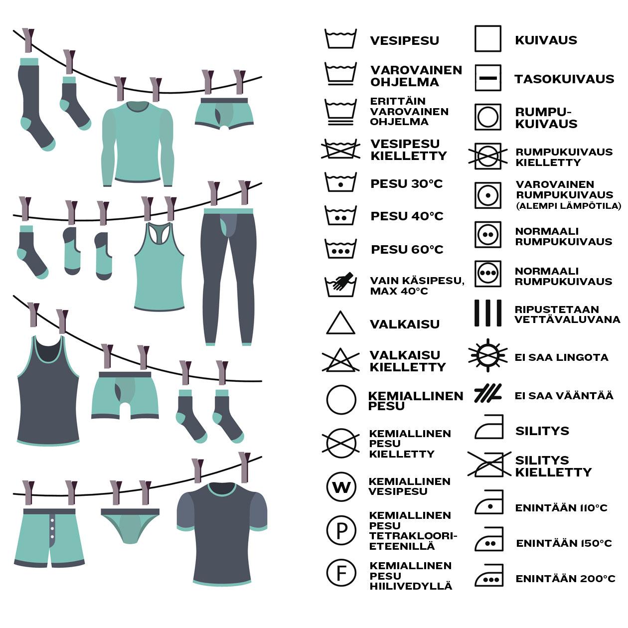 Vaatteiden pesumerkinnät
